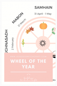 Wheel of the Year Pinterest Graphic - Pagan Sabbats
